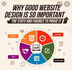 A Nice Website design established you  as a premier service or product provider. #website # mobile design # design# business