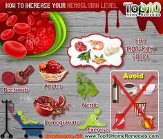Foods to increase hemoglobin