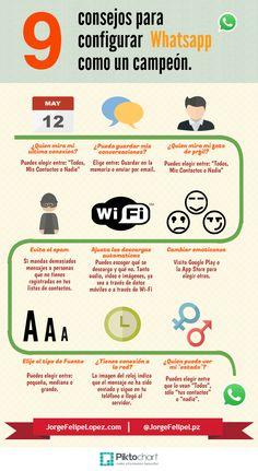 Tecnologia, Mobiile, Apps, Whatsapp: guia para configurar tu whatsapp