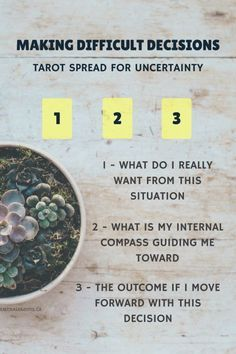 I created this tarot spread to be a guiding light to some of your decision making problems. Find more free spreads @ www.emeraldlotus.ca