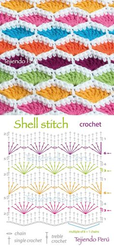 Shell Stitch - Free Crochet Diagram - (youtube), #haken, gratis schema voor schelpenpatroon, sjaal, das, deken, etc, haakpatroon, techniek, haaksteek