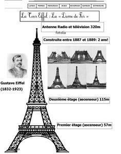 La Tour Eiffel: une dame de Fer de 122 ans | BLOG GS CP CE1 CE2 de Monsieur Mathieu JEUX et RESSOURCES