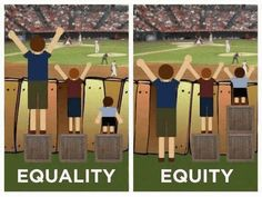 Equality] Equality Is Not Enough: What the Classroom Has Taught Me About Justice- Equity is real equality Social Issues, Social Work, Social Awareness, Dyslexia, Writing Activities, Sociology, Social Justice, Classroom Management, Equal Rights