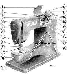 8d49a5e41cb91933715591f8a4032146 elna manual elna supermatic sewing machine instruction manual sew what elna supermatic wiring diagram at edmiracle.co