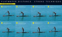 Thomas Maximus Paddle Technique https://uk.pinterest.com/uksportoutdoors/stand-up-paddleboarding/pins/