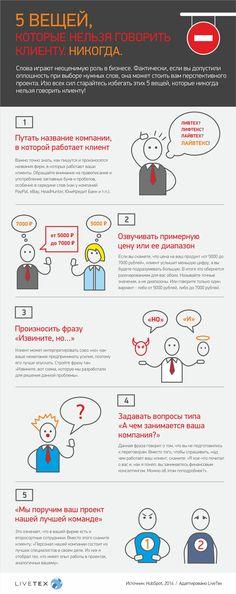 Инфографика: 5 вещей, которые нельзя говорить клиенту