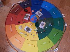 Jahreskreis / Geburtstagskreis (groß) Montessori