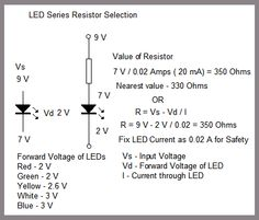 See how a resistor can be chosen for an LED.  Calculate with pen and paper!  Why was this so hard to find?!!