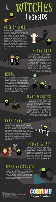 Seven Famous Witches [Infographic] These famous can teach you a thing or two about brewing potions and doing magic! Witches are known all over the world, and these are seven of the most famous! Witch Of Endor, Under Your Spell, Witch Aesthetic, Urban Legends, Samhain, Book Of Shadows, Mythical Creatures, Mythological Creatures, Writing Inspiration