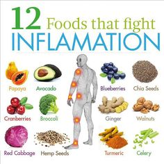 Nutrition is a very powerful way to protect your cells from inflammation. Here are 12 foods that you should include into your diet in order to prevent and combat inflammation.