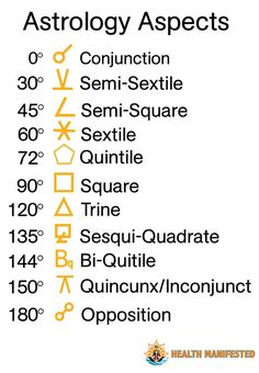 Visit this website dissected astrology compatibility numerology aquarius numerology capricorn numerology horoscopes numerology pisces numerology virgos chart births chart cheat sheets chart free chart numbers chart reading chart relationships Astrology And Horoscopes, Astrology Compatibility, Astrology Numerology, Astrology Chart, Astrology Zodiac, Astrology Signs, Zodiac Signs, Astrology Houses, Astrology Calendar