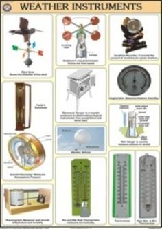 Weather Instruments Worksheet - Have Fun Learning