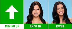 The Bachelor Fantasy League Recap: 6 Women Left Disastrous Group Dates and Some Shocking Exits