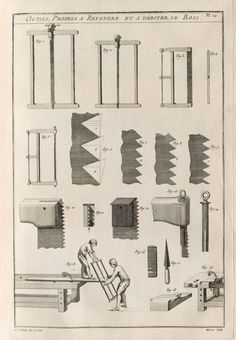 ROUBO_plate12. I don't know why, but I just love these old explanatory illustrations.
