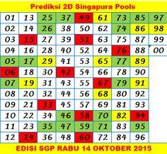 Data Togel Singapura, Data Togel Hongkong, Data Togel sydney Ck Togel Sgp 2dhtml