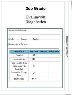 """""""Evaluación inicial diagnóstica de 2º Nivel de Educación Primaria"""" (Prueba Multidisciplinar) Chart, School, Science Projects, Montessori Activities, Teaching Resources"""
