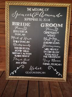 Wedding Program Chalkboard Sign- Customizable for You! by AmandalWDesigns on Etsy
