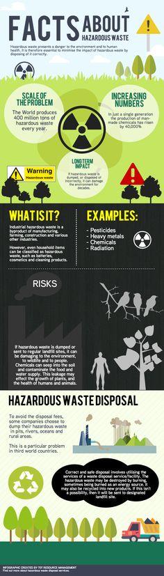 Facts about Hazardous waste