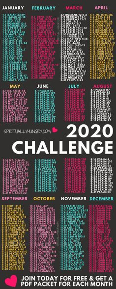 Not only is it a start of a new year but it is the start of a new decade and with that opens up a lot of opportunities. Make 2020 the year your relationship with Jesus grows and deepens like never before by joining our free 2020 Christian Challenge! Bible Study Plans, Bible Plan, Bible Verses For Women, Bible Verses Quotes, New Year Bible Quotes, Great Bible Verses, Motivational Scriptures, Bible Verse List, Bible In A Year