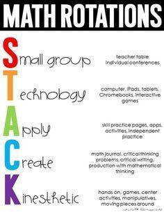 math rotations, math