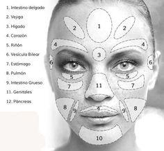 La cara: reflejo del alma (mapa)