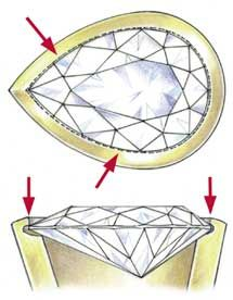 Professional Jeweler Archive: Bezel-Setting Fancies Using New Technology #jewelrymaking