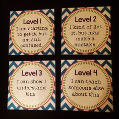 How do your students evaluate their own understanding? I like for them to rate themselves during a lesson. They might make a note of the number in the corner of their notebook on their reflection page or they might hold up the number of fingers. It isn't about how great or poorly they are doing. It's about where they are in their journey to understanding!