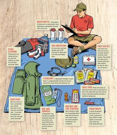 """Need to know what to bring on your next outing? Every packing list starts with these items. They're called """"Scouting Outdoor Essentials"""" for a reason."""