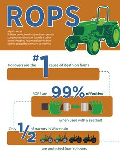 Wisconsin ROPS Rebate Program information can be found here: http://www3.marshfieldclinic.org/nfmc/?page=nfmc_resources_rops_rebate