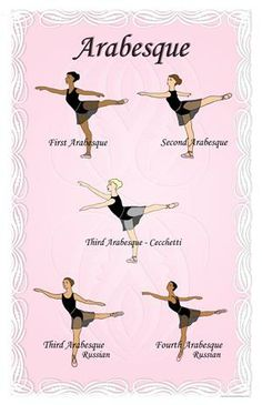 Arabesque techniques for ballet students Ballet Steps, Adult Ballet Class, Toddler Ballet, Ballet Stretches, Ballet Arm Positions, Basic Ballet Moves, Dance Positions, Beginner Ballet, Dance Workouts
