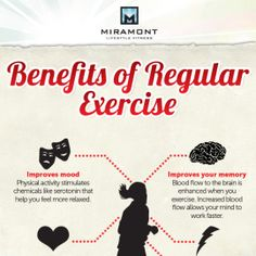 Infographics - Benefits Of Regular Exercise