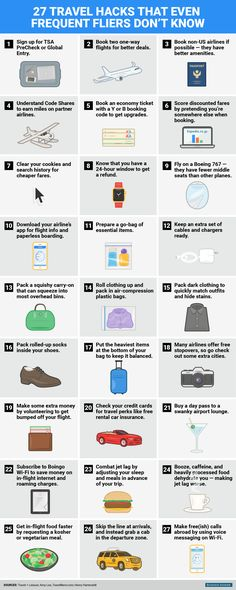 July 28, 2015 - Business Insider - 27 travel hacks that even frequent fliers don't know