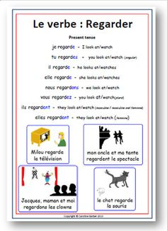 French ER Verb - Regarder - Poster with Pronunciation - Language Help via Etsy