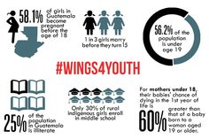 3 days left to support Matching #WINGS4YOUTH Year-End campaign, DOUBLE your impact  and change lives of youth in Guatemala!