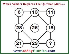 This Is Very Interesting Picture Of A Matchsticks Puzzle. In This ...