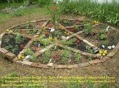 Pentacle garden for wylde crafting.
