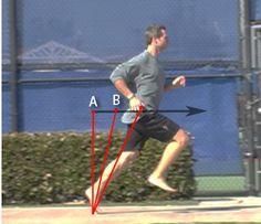 Correct running pose