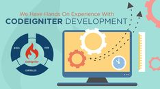 Looking for a CodeIgniter Development Company? Hire Top experts for customised CodeIgniter PHP web application. http://www.siliconithub.com/opensource/codeigniter-development.html
