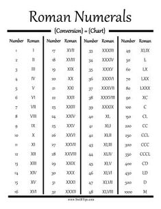 convert standard numbers into roman numerals using this printable conversion chart free to download and print