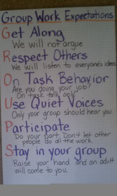 Group work expectations as well as more anchor charts