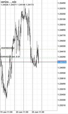 #GBPUSD short trade active.  @AnalytixCm School Leaving Certificate, John Kasich, Gbp Usd, Opinion Piece, Trump Sign, Secondary School, Things To Come, Cool Stuff, Upper Elementary
