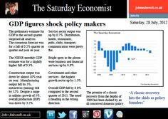 UK GDP Figures shock policy makers, check out The Saturday Economist.