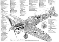 Supermarine Spitfire PR MkX1