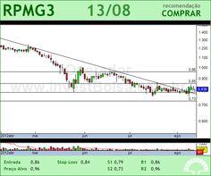 PET MANGUINH - RPMG3 - 13/08/2012 #RPMG3 #analises #bovespa