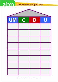 Método ABN. Casitas de descomposición para números de cuatro cifras Back To School, Homeschool, Math, Games, Psp, Kids, Toddler Learning, First Day Of Class, Educational Games