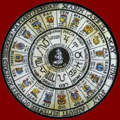 Mayan Calendar | Controversial Mayan Calendar and the Year 2012 | Abide In Me Blog