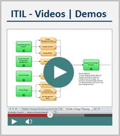 itil 2011 process model pdf