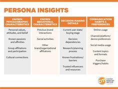 persona-insights-update