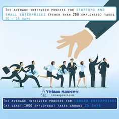 You are a hiring manager and looking for the new human resources for your company. The stakes of bad recruitment are high and you are considering between hiring by yourself and using a recruitment agency? Our HR experts from VMST will give you the answer. Read more at http://vnmanpower.com/en/should-the-companies-hire-by-themselves-or-use-recruitment-agency-bl196.html#g1UrjHQxxilkefeu.99