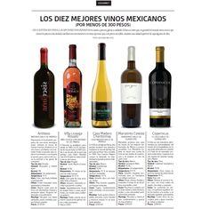 Vino Copernicuspresente en la lista de los 10 mejores vinos mexicanos por menos de 300 pesos, de la revista Gentleman México.